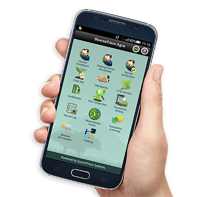 SmallHolder Farmers Management | Farm Management Software ...