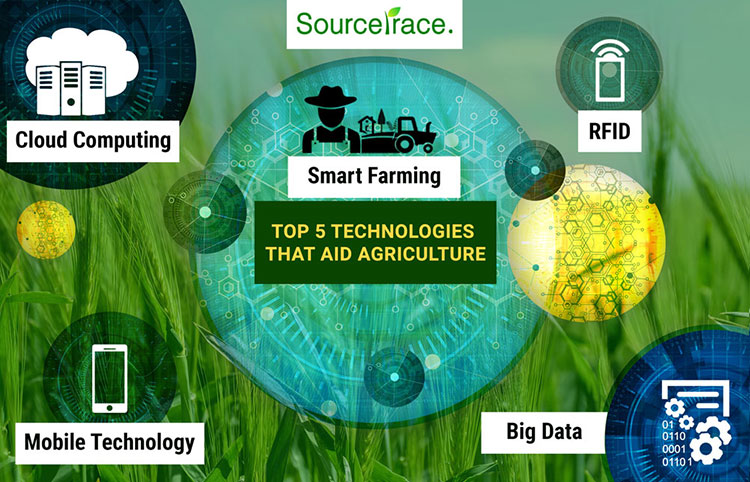 Top five technologies agriculture