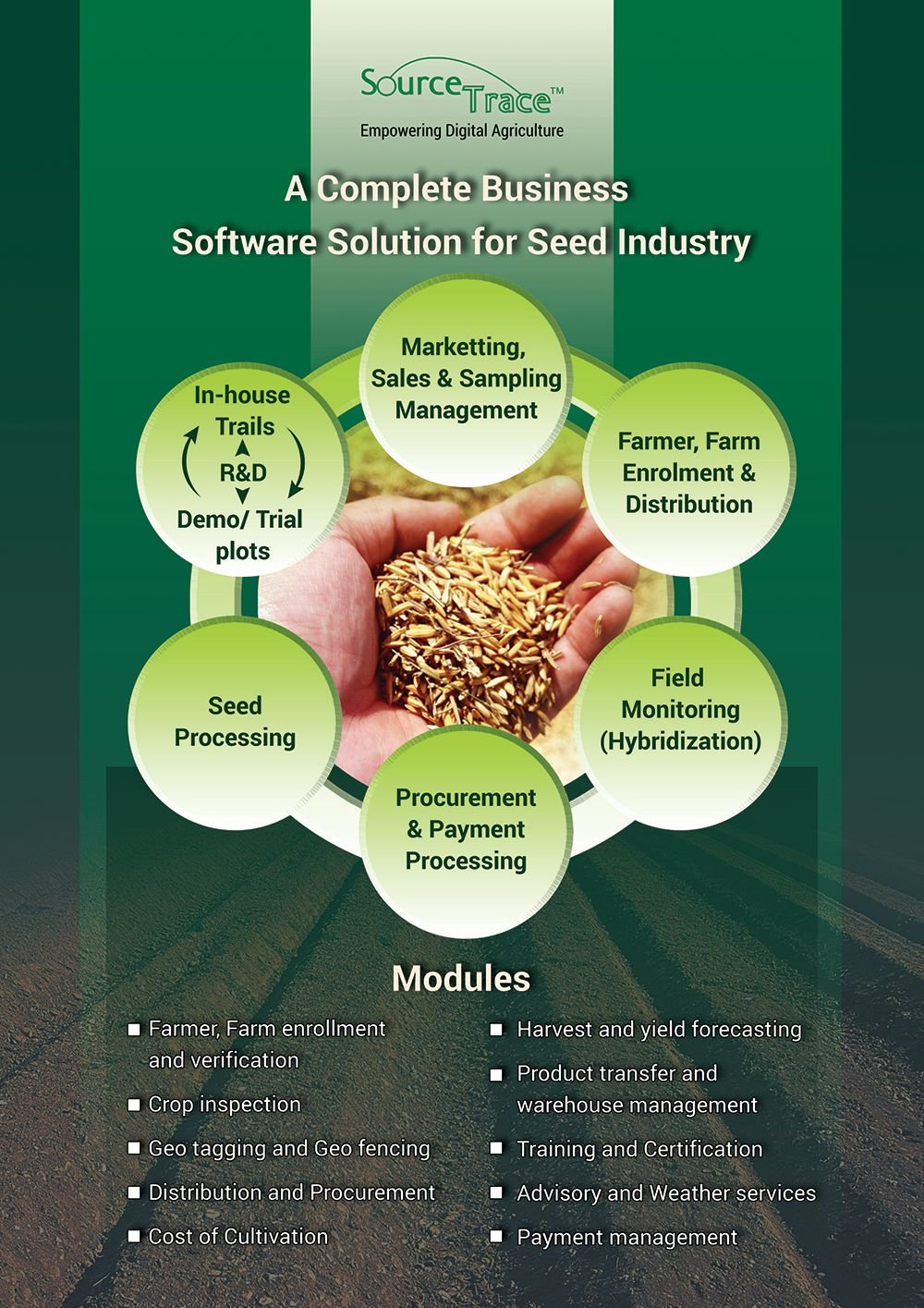 seed traceability