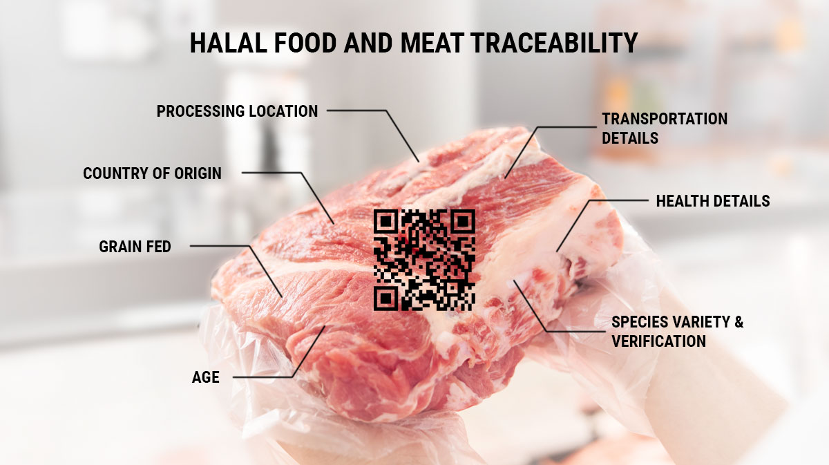 How safe is your Halal Food?