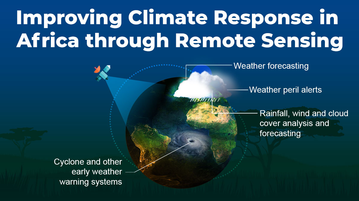 Improving Climate Response in Africa through Remote Sensing